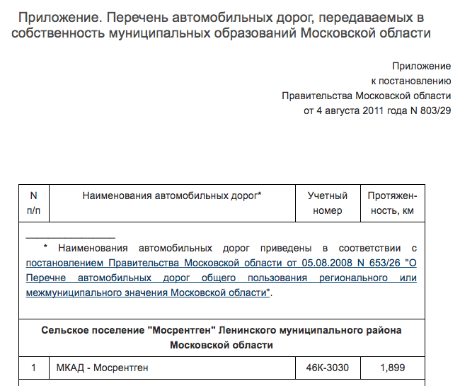 Дорога 46Л-3030 в постановлении Правительства Московской области от 2011 года